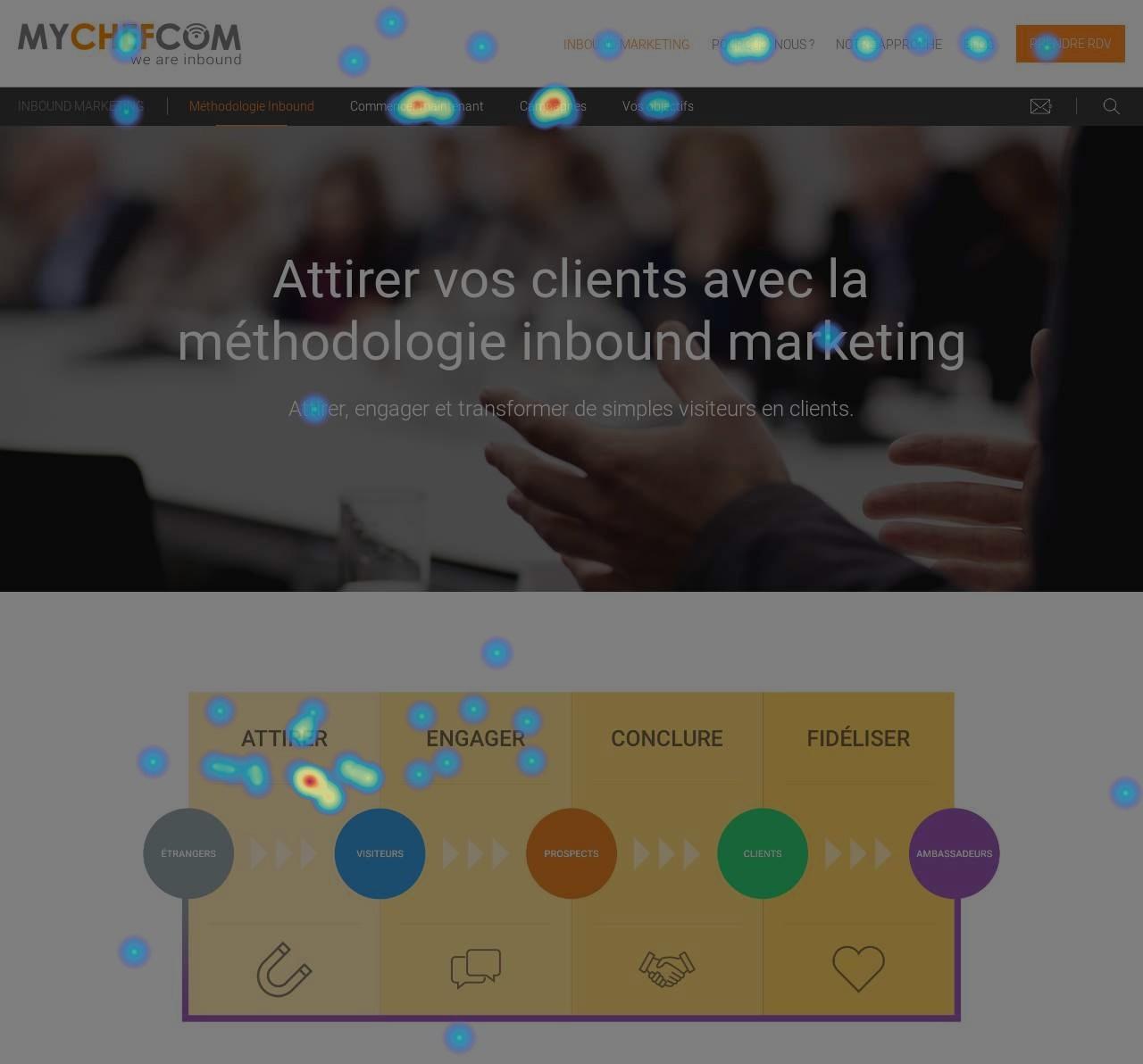 heatmap-hotjar-refonte-site-web