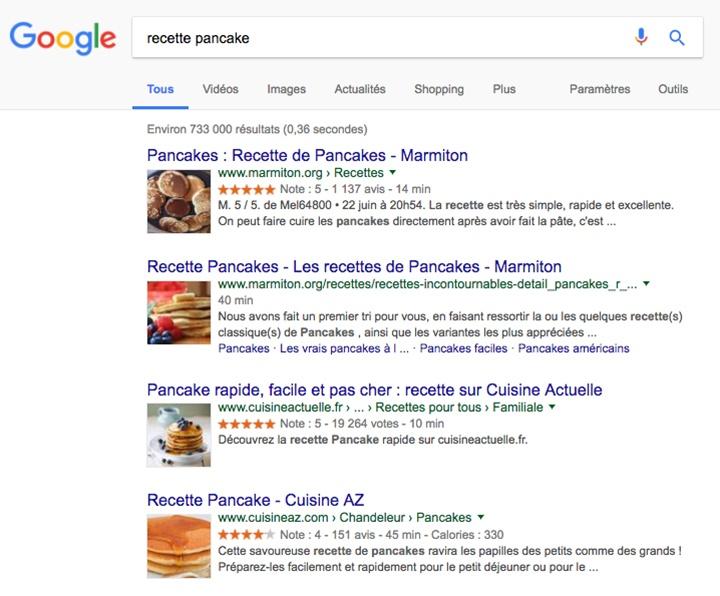 microformats-google-pancakes
