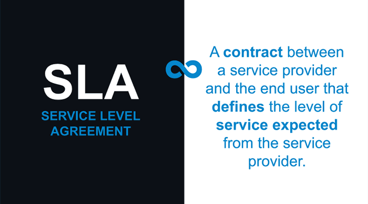 service-level-agreement-smarketing