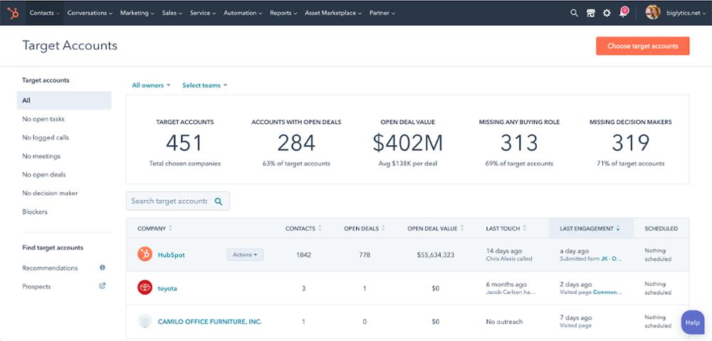 screen HubSpot Target Accounts