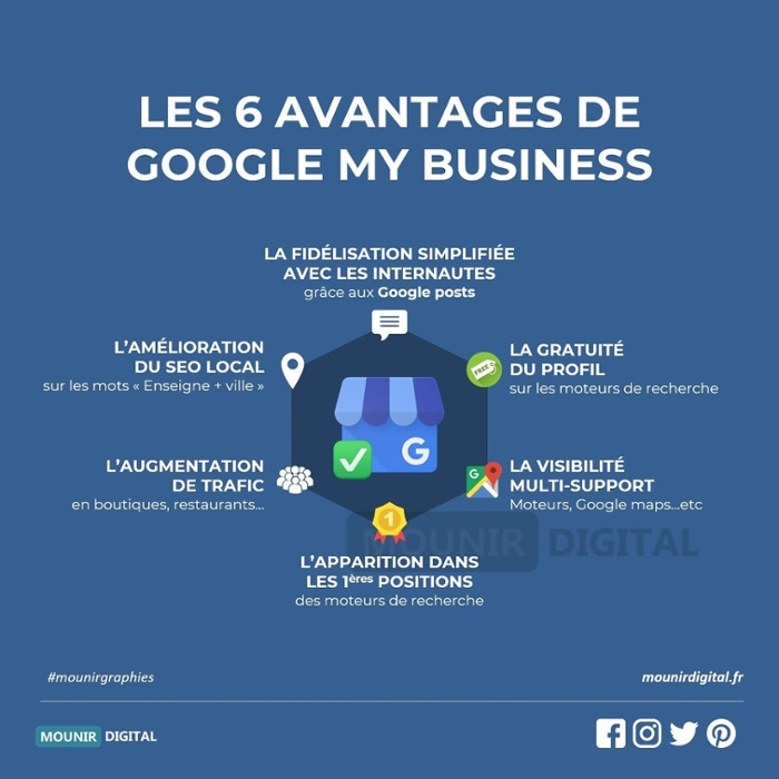 Les avantages de Google My Business