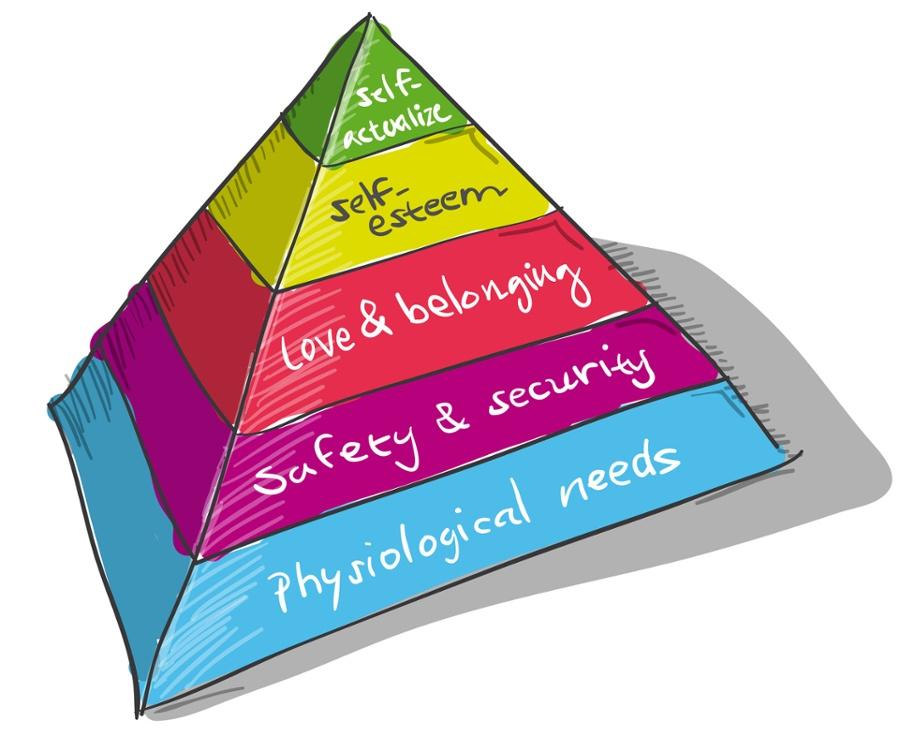 pyramide-de-Maaslow-1