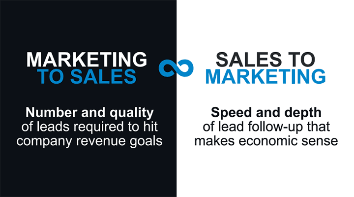 marketing-to-sales-sales-to-marketing-1