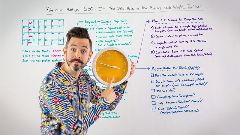 whiteboard-friday-rand-fishkin