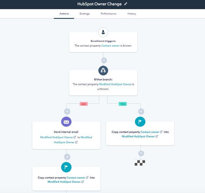 workflow-attribution-owner